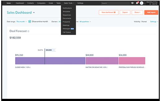 Payroll Sales Dashboard for HCM Companies