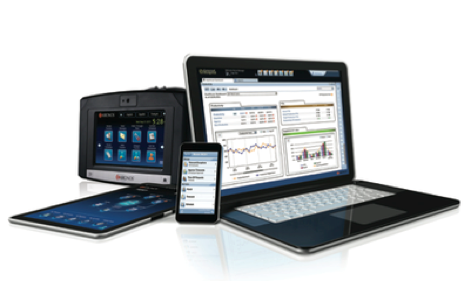 Payroll and hr sales / marketing software on any device