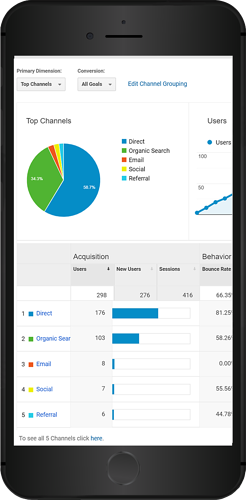Mobile SEO HR Reports